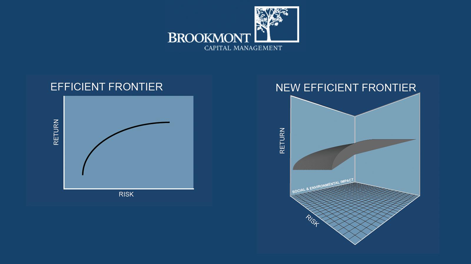 Brookmont-Social-Alpha-Graph-Horizontal-Final